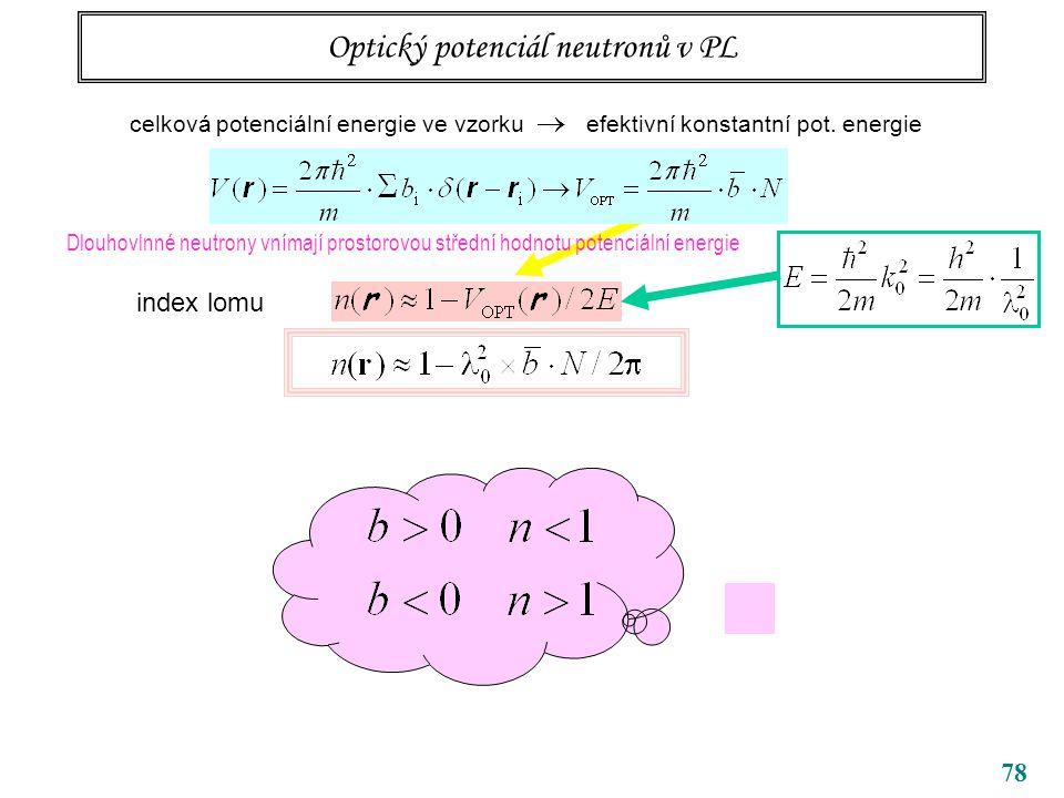 78 Optický potenciál neutronů v PL Dlouhovlnné neutrony vnímají prostorovou střední hodnotu potenciální energie celková potenciální energie ve vzorku