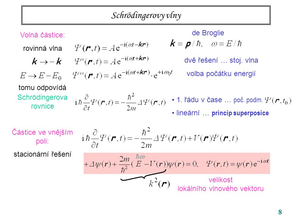 8 Schrödingerovy vlny Volná částice: rovinná vlna tomu odpovídá Schrödingerova rovnice Částice ve vnějším poli: stacionární řešení de Broglie dvě řeše