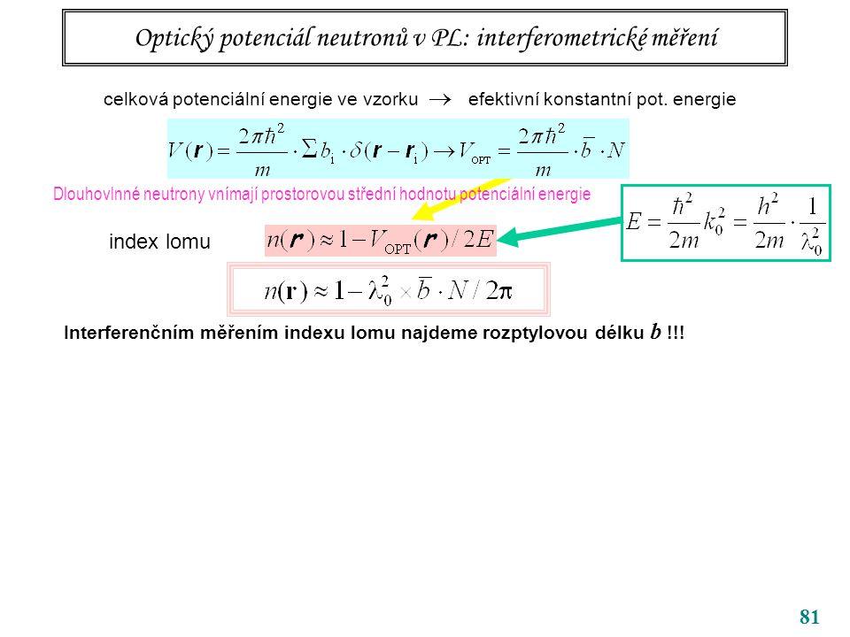 81 Optický potenciál neutronů v PL: interferometrické měření Dlouhovlnné neutrony vnímají prostorovou střední hodnotu potenciální energie Interferenčn