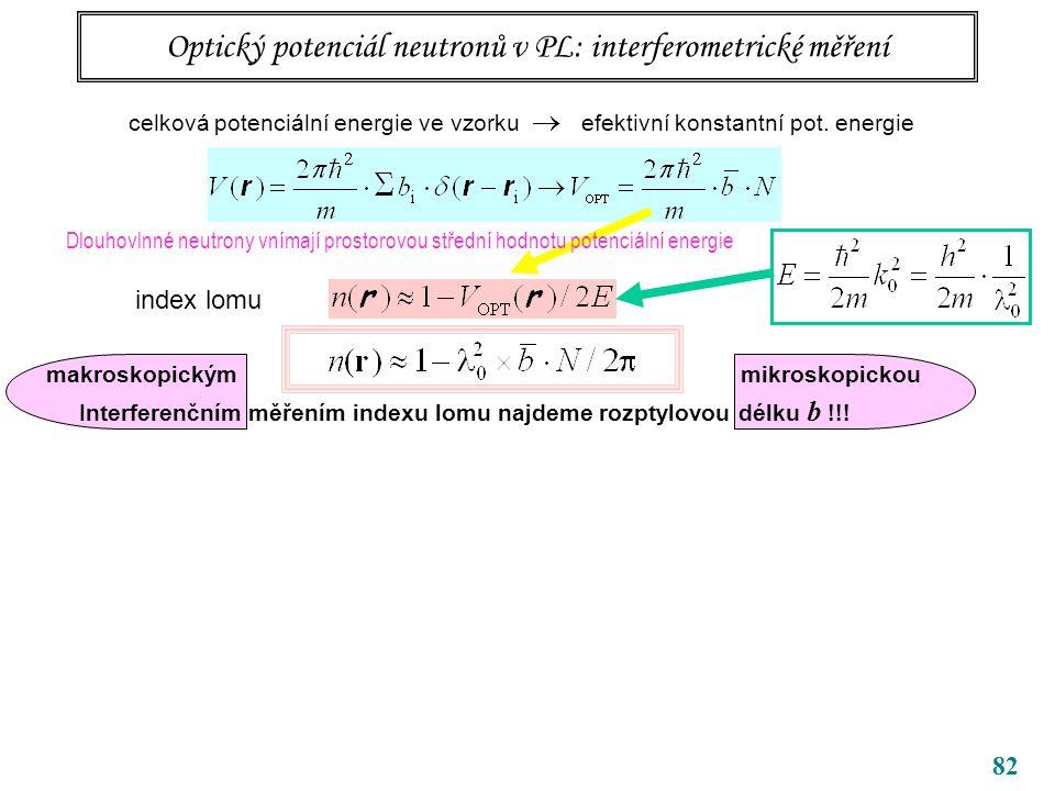 82 Optický potenciál neutronů v PL: interferometrické měření Dlouhovlnné neutrony vnímají prostorovou střední hodnotu potenciální energie mikroskopick