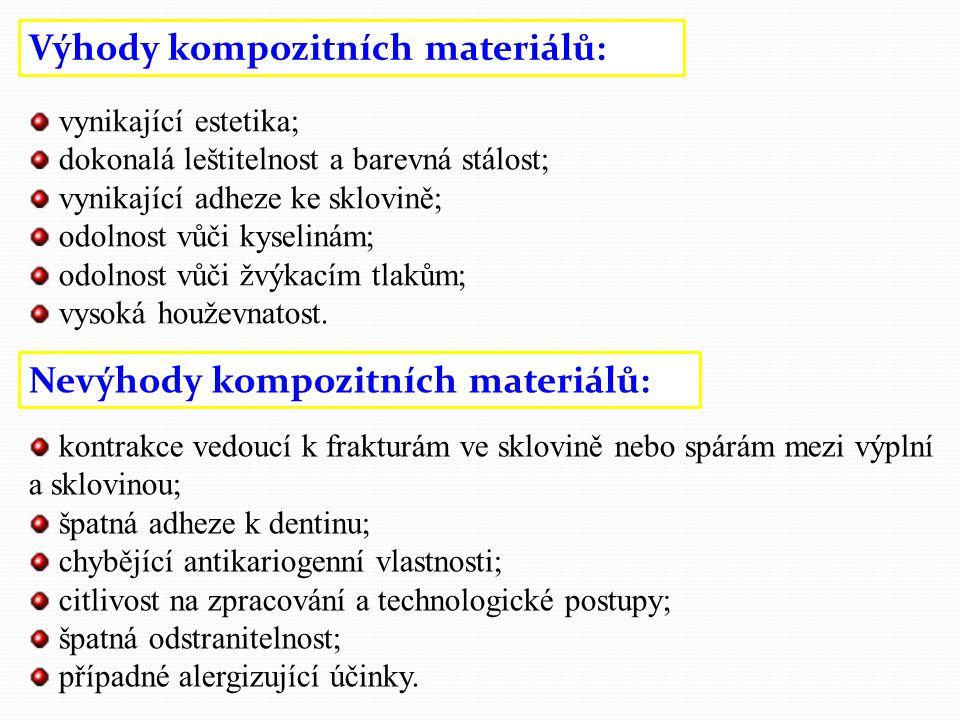 Kompozit obecně znamená složený materiál vzniklý umělým spojením jednodušších materiálů. Kompozitní materiál získává spojením vlastnosti, které jeho j