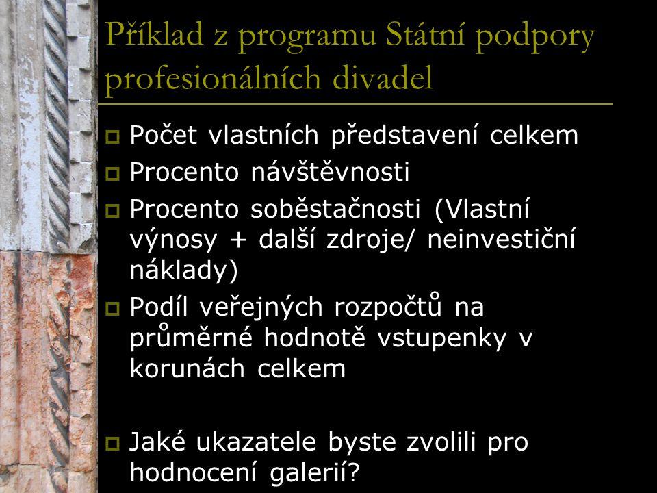 Příklad z programu Státní podpory profesionálních divadel  Počet vlastních představení celkem  Procento návštěvnosti  Procento soběstačnosti (Vlast