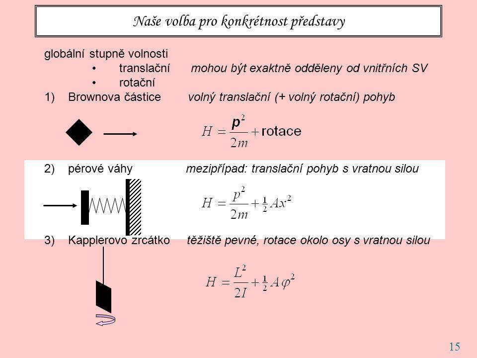 15 Naše volba pro konkrétnost představy globální stupně volnosti translační mohou být exaktně odděleny od vnitřních SV rotační 1)Brownova částice volný translační (+ volný rotační) pohyb 2)pérové váhy mezipřípad: translační pohyb s vratnou silou 3)Kapplerovo zrcátko těžiště pevné, rotace okolo osy s vratnou silou