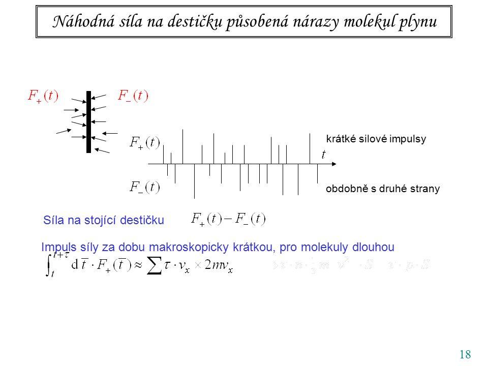 18 Náhodná síla na destičku působená nárazy molekul plynu Odhady pro destičku 1mm x 1mm Vzduch za normálních podmínek 1atm, 0 C obdobně s druhé strany krátké silové impulsy Síla na stojící destičku Impuls síly za dobu makroskopicky krátkou, pro molekuly dlouhou
