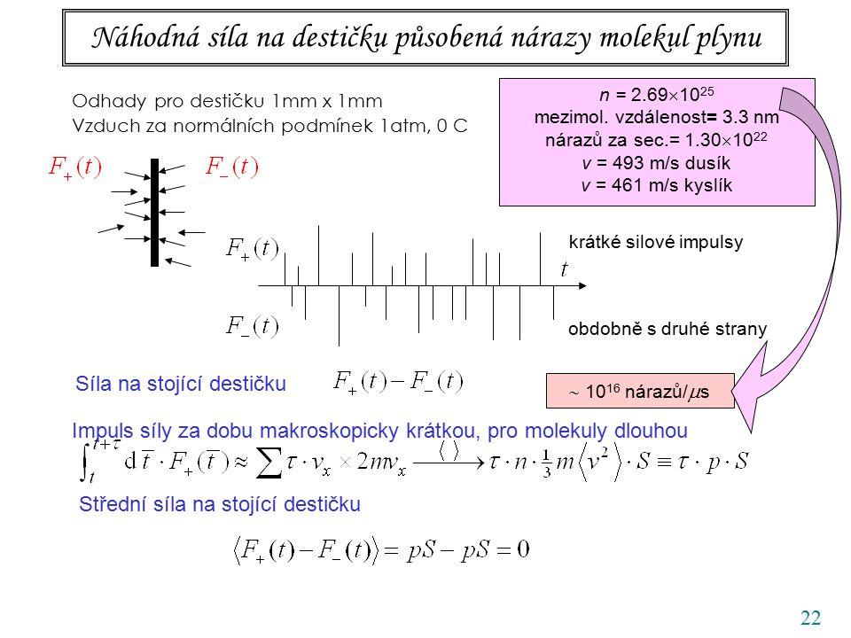 22 Náhodná síla na destičku působená nárazy molekul plynu Odhady pro destičku 1mm x 1mm Vzduch za normálních podmínek 1atm, 0 C obdobně s druhé strany krátké silové impulsy Síla na stojící destičku Střední síla na stojící destičku n = 2.69  10 25 mezimol.