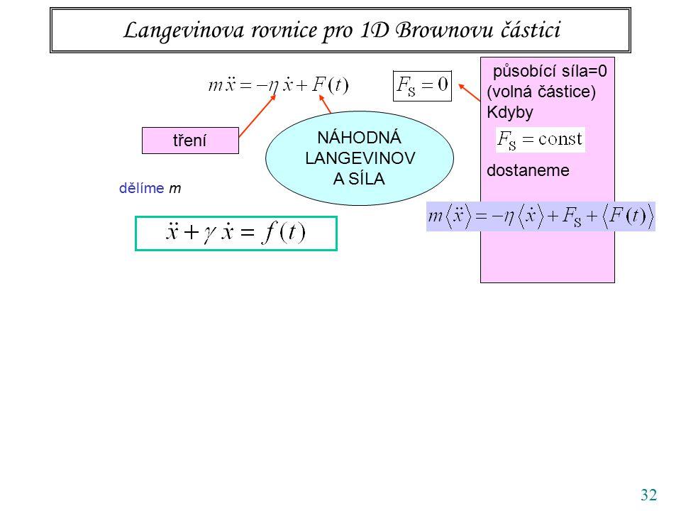 32 Langevinova rovnice pro 1D Brownovu částici tření působící síla=0 (volná částice) Kdyby dostaneme NÁHODNÁ LANGEVINOV A SÍLA dělíme m