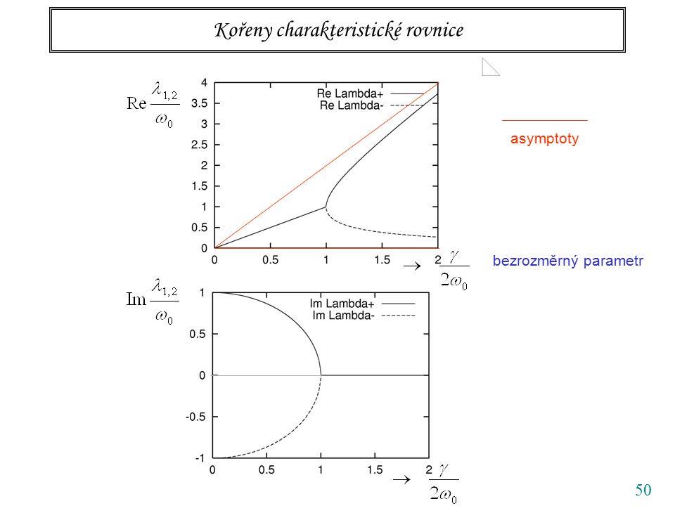 50 Kořeny charakteristické rovnice bezrozměrný parametr asymptoty