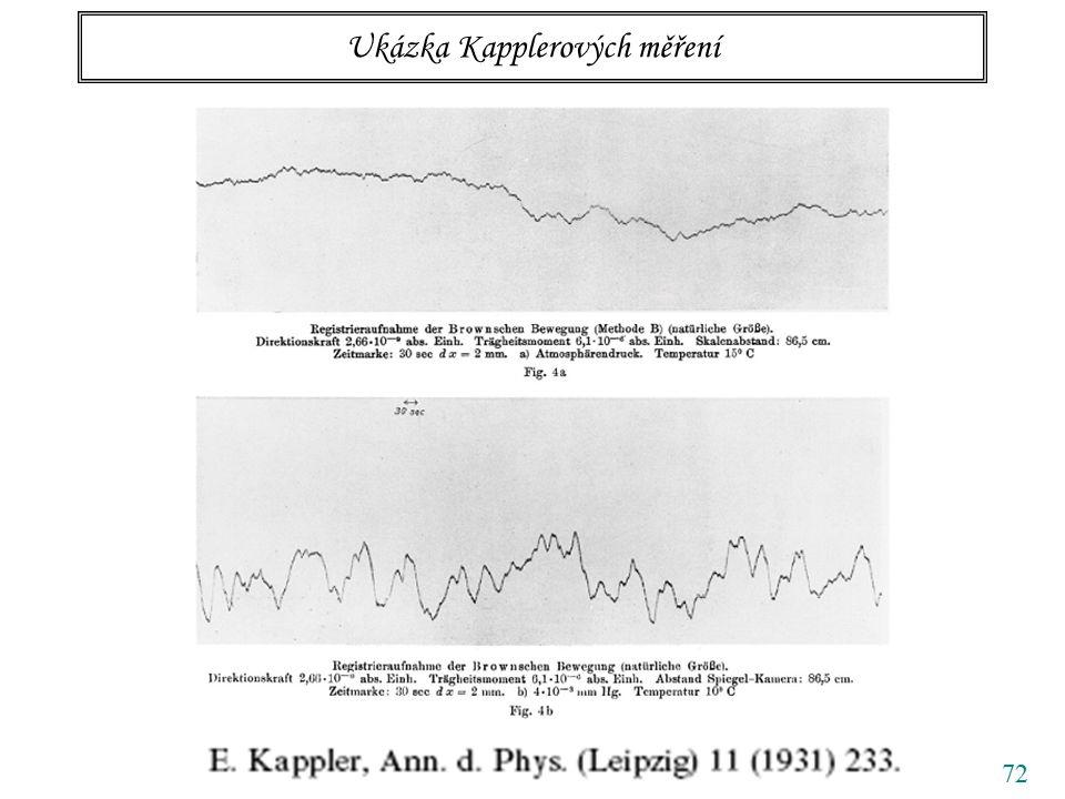 72 Ukázka Kapplerových měření