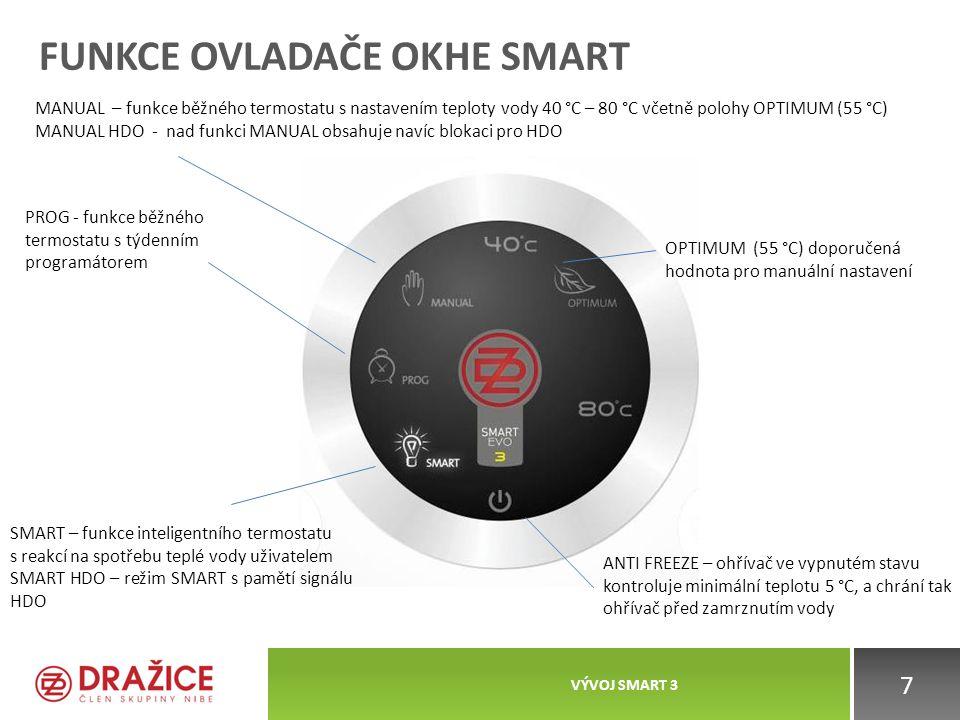 FUNKCE OVLADAČE OKHE SMART VÝVOJ SMART 3 7 SMART – funkce inteligentního termostatu s reakcí na spotřebu teplé vody uživatelem SMART HDO – režim SMART