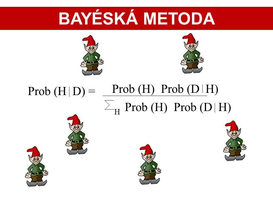 Prob (H D) = Prob (H) Prob (D H) H BAYÉSKÁ METODA
