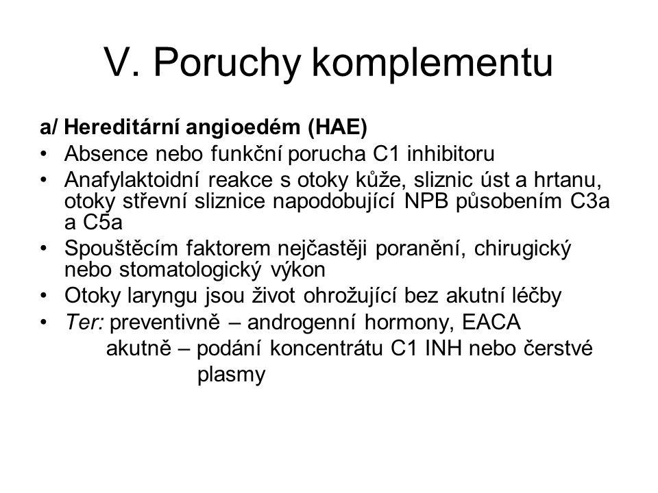 V. Poruchy komplementu a/ Hereditární angioedém (HAE) Absence nebo funkční porucha C1 inhibitoru Anafylaktoidní reakce s otoky kůže, sliznic úst a hrt