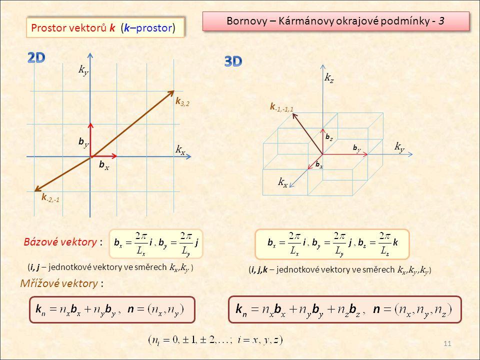 Prostor vektorů k (k–prostor) Bázové vektory : (i, j – jednotkové vektory ve směrech k x,k y ) Mřížové vektory : (i, j,k – jednotkové vektory ve směrech k x,k y,k y ) kxkx kyky bxbx byby k 3,2 k -2,-1 bxbx byby bzbz k -1,-1,1 kxkx kyky kzkz Bornovy – Kármánovy okrajové podmínky - 3 11