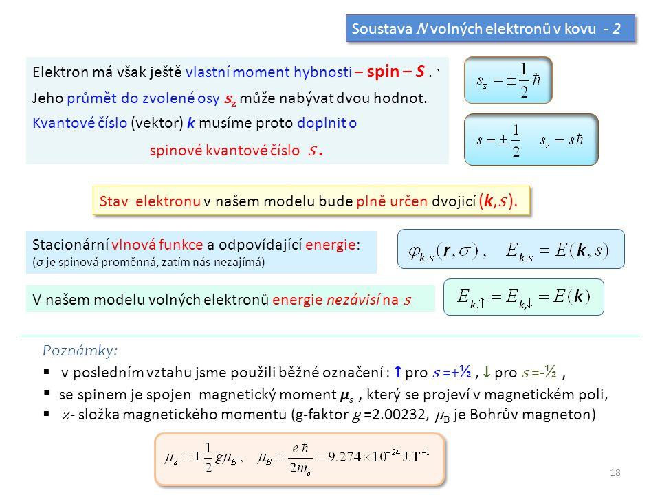 Soustava N volných elektronů v kovu - 2 Elektron má však ještě vlastní moment hybnosti – spin – S. Jeho průmět do zvolené osy s z může nabývat dvou ho