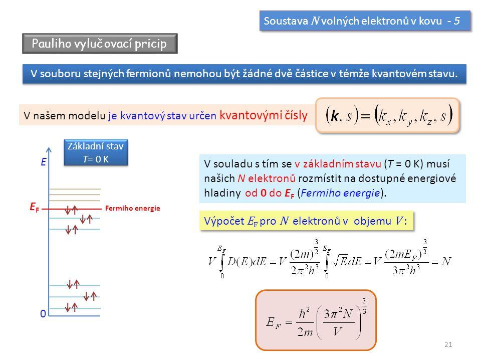 Soustava N volných elektronů v kovu - 5 Pauliho vylučovací pricip V souboru stejných fermionů nemohou být žádné dvě částice v témže kvantovém stavu.