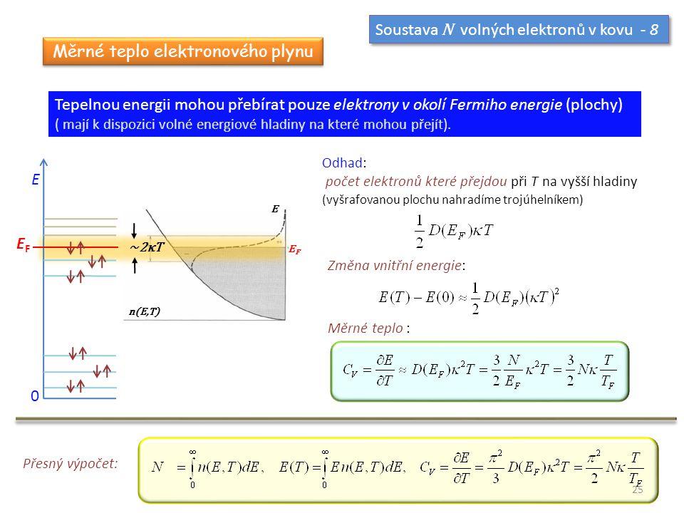 Soustava N volných elektronů v kovu - 8 Měrné teplo elektronového plynu Tepelnou energii mohou přebírat pouze elektrony v okolí Fermiho energie (plochy) ( mají k dispozici volné energiové hladiny na které mohou přejít).