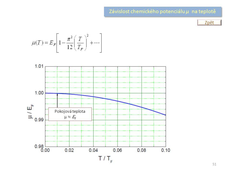 Závislost chemického potenciálu μ na teplotě Pokojová teplota μ ≈ E F Zpět 51