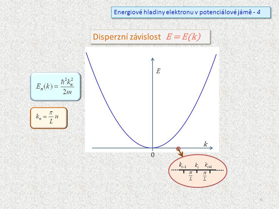 Energiové hladiny elektronu v potenciálové jámě - 4 Disperzní závislost E = E(k) k 0 6