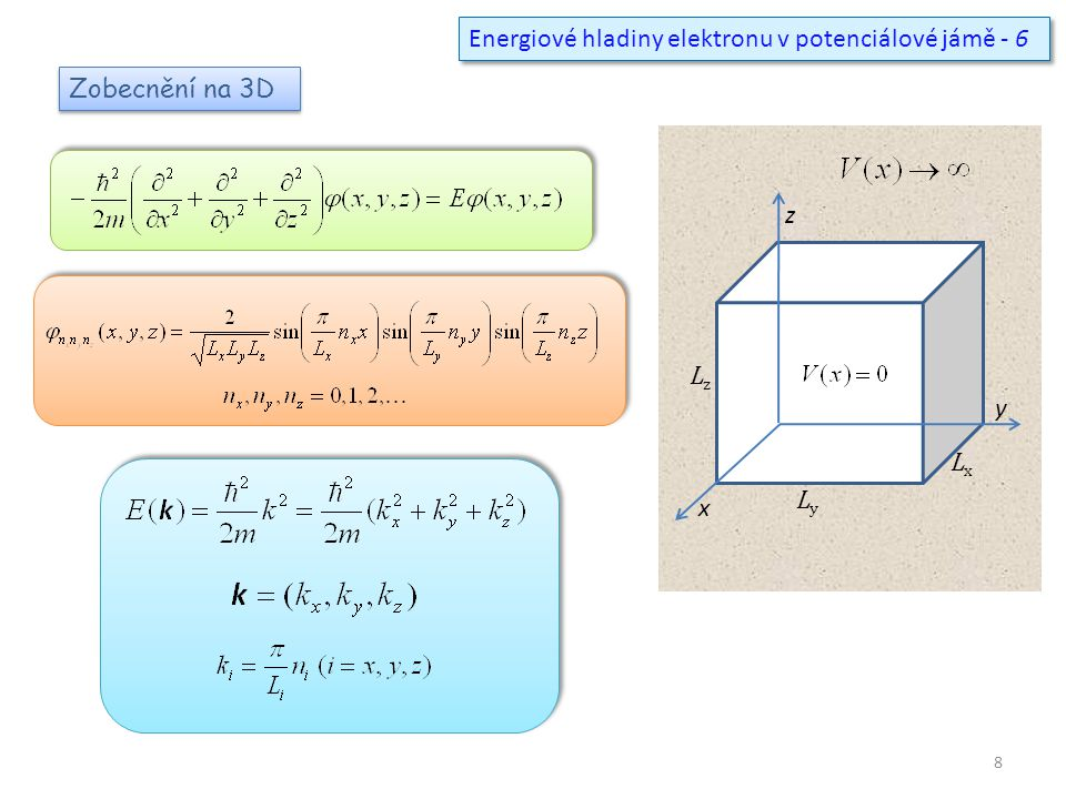 Soustava N volných elektronů v kovu - 3 Hustota energiových stavů D(E ) : D(E )dE je počet možných energiových stavů v intervalu (E,E+dE ) v jednotkovém objemu.