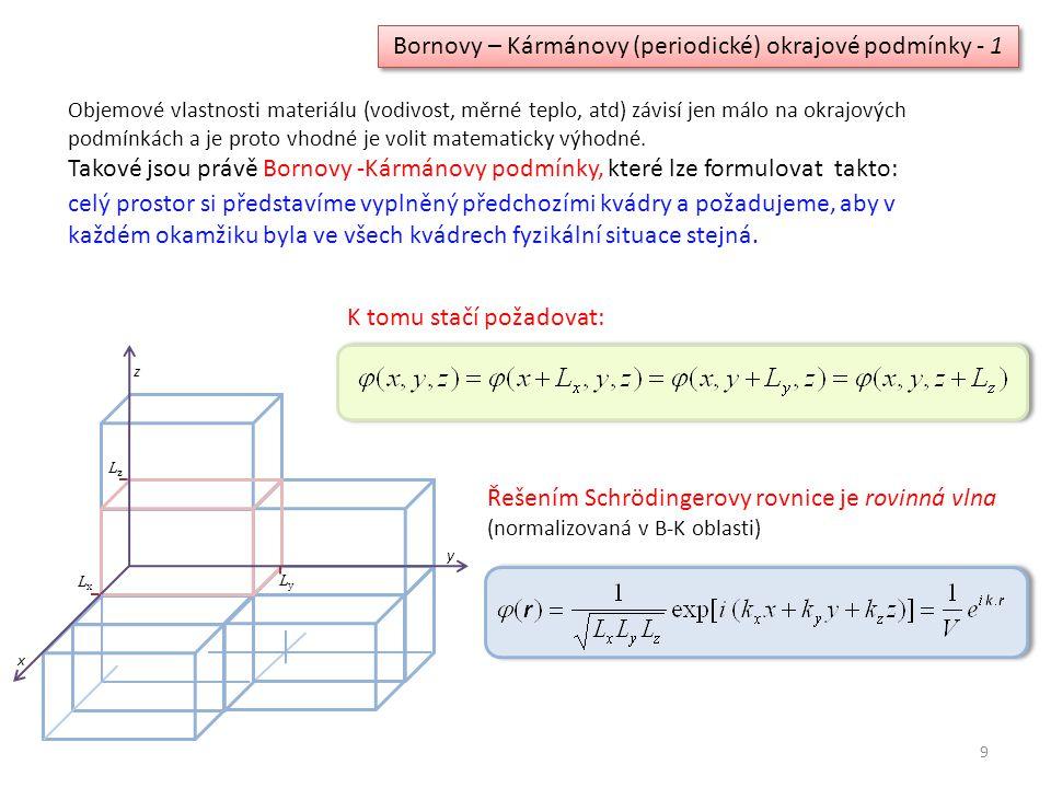 Bornovy – Kármánovy (periodické) okrajové podmínky - 1 Objemové vlastnosti materiálu (vodivost, měrné teplo, atd) závisí jen málo na okrajových podmínkách a je proto vhodné je volit matematicky výhodné.