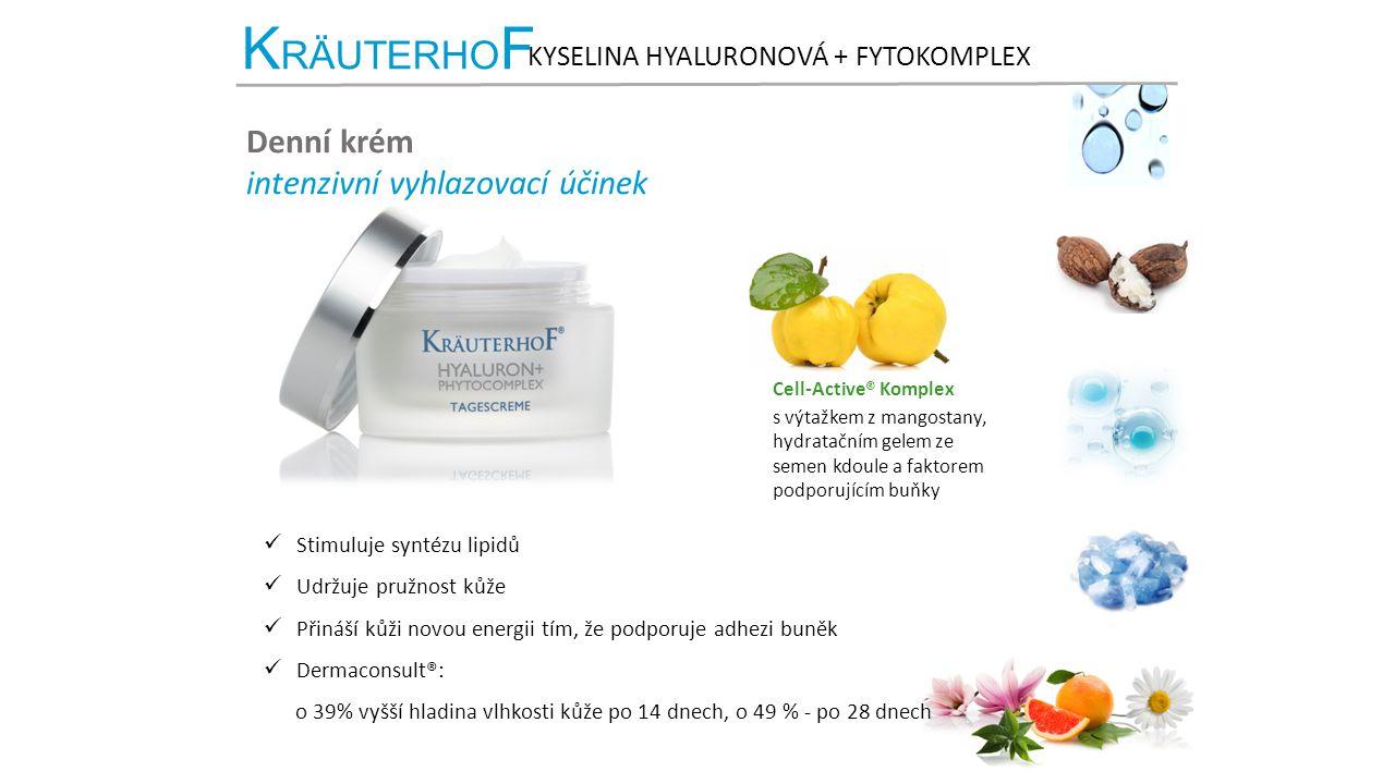 K RÄUTERHO F KYSELINA HYALURONOVÁ + FYTOKOMPLEX Denní krém intenzivní vyhlazovací účinek Cell-Active® Komplex s výtažkem z mangostany, hydratačním gelem ze semen kdoule a faktorem podporujícím buňky Stimuluje syntézu lipidů Udržuje pružnost kůže Přináší kůži novou energii tím, že podporuje adhezi buněk Dermaconsult®: o 39% vyšší hladina vlhkosti kůže po 14 dnech, o 49 % - po 28 dnech