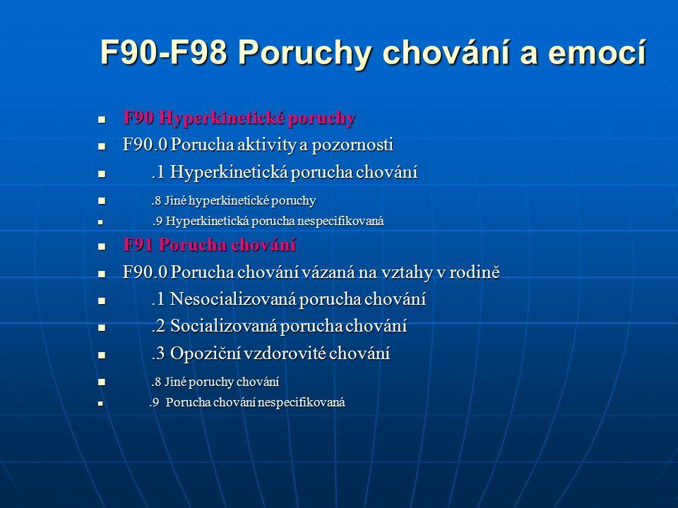 F90-F98 Poruchy chování a emocí F90 Hyperkinetické poruchy F90 Hyperkinetické poruchy F90.0 Porucha aktivity a pozornosti F90.0 Porucha aktivity a poz