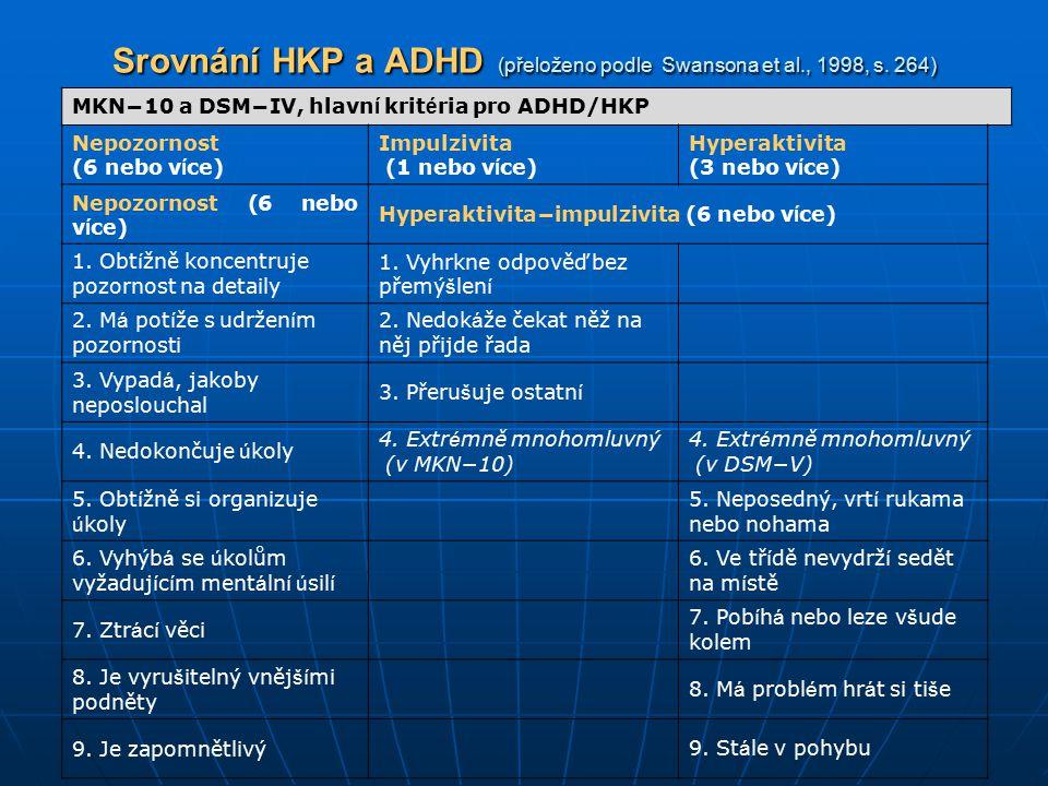 Srovnání HKP a ADHD (přeloženo podle Swansona et al., 1998, s. 264) MKN−10 a DSM−IV, hlavn í krit é ria pro ADHD/HKP Nepozornost (6 nebo v í ce) Impul