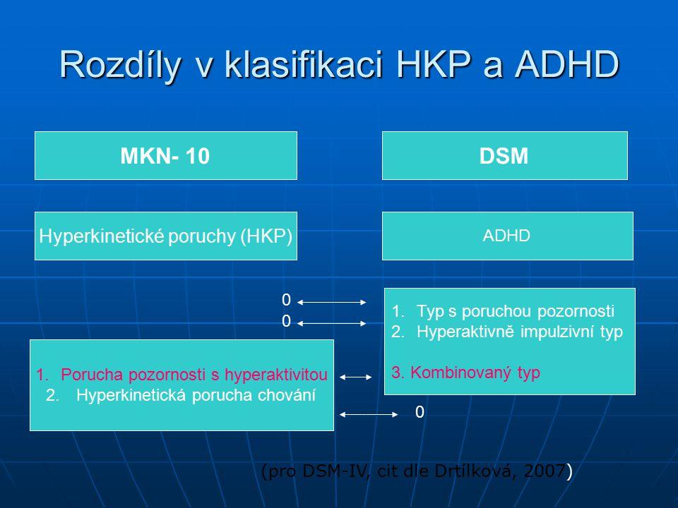 Rozdíly v klasifikaci HKP a ADHD MKN- 10DSM Hyperkinetické poruchy (HKP) ADHD 1.Porucha pozornosti s hyperaktivitou 2. Hyperkinetická porucha chování