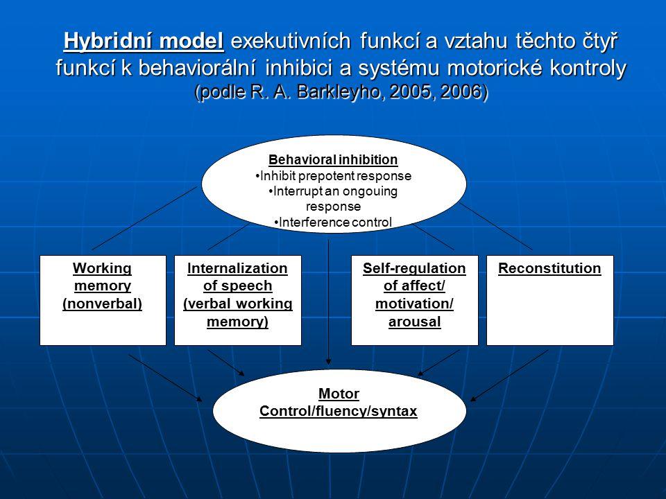 Hybridní model exekutivních funkcí a vztahu těchto čtyř funkcí k behaviorální inhibici a systému motorické kontroly (podle R. A. Barkleyho, 2005, 2006