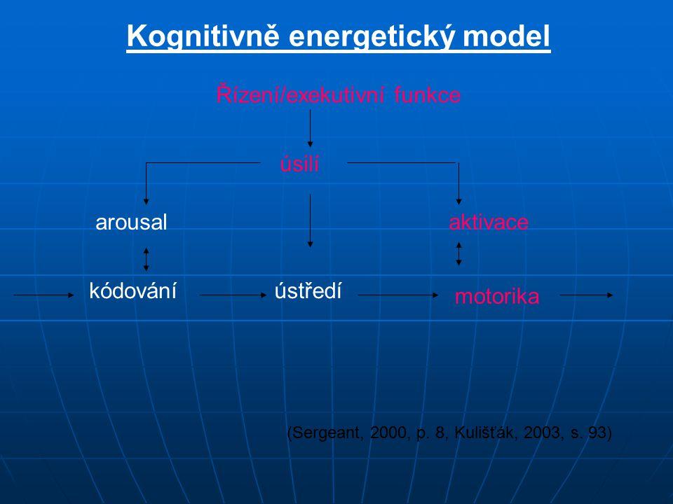 Řízení/exekutivní funkce úsilí arousalaktivace (Sergeant, 2000, p. 8, Kulišťák, 2003, s. 93) motorika ústředíkódování Kognitivně energetický model