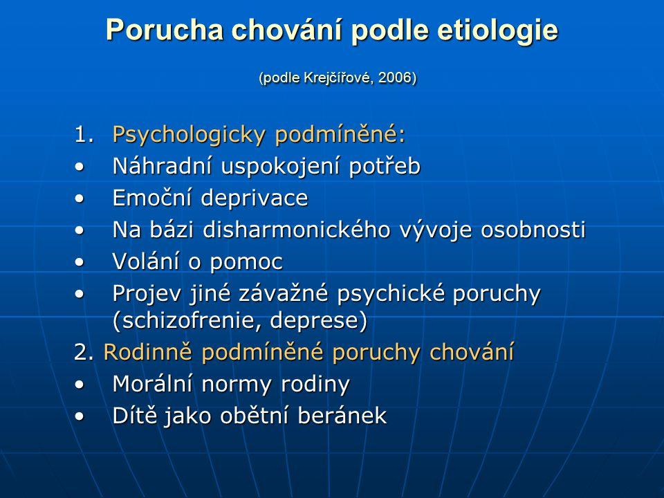 Porucha chování podle etiologie (podle Krejčířové, 2006) 1.Psychologicky podmíněné: Náhradní uspokojení potřebNáhradní uspokojení potřeb Emoční depriv