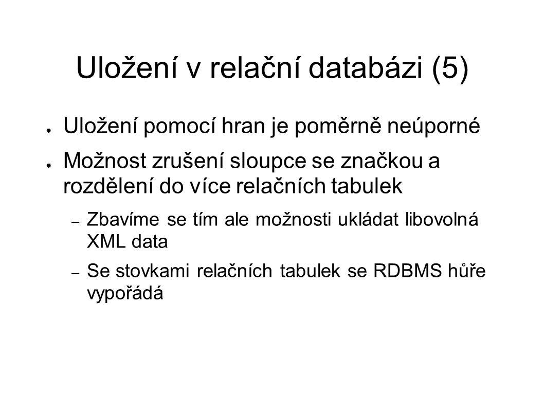 Uložení v relační databázi (5) ● Uložení pomocí hran je poměrně neúporné ● Možnost zrušení sloupce se značkou a rozdělení do více relačních tabulek –