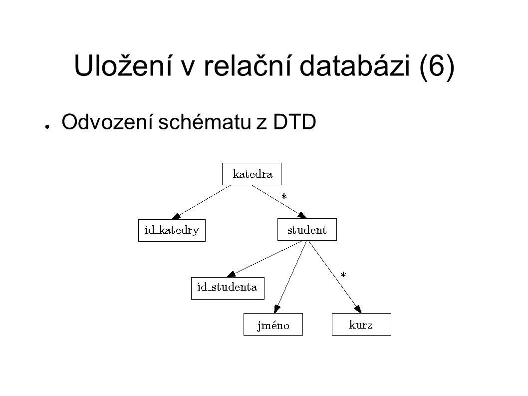 Uložení v relační databázi (6) ● Odvození schématu z DTD