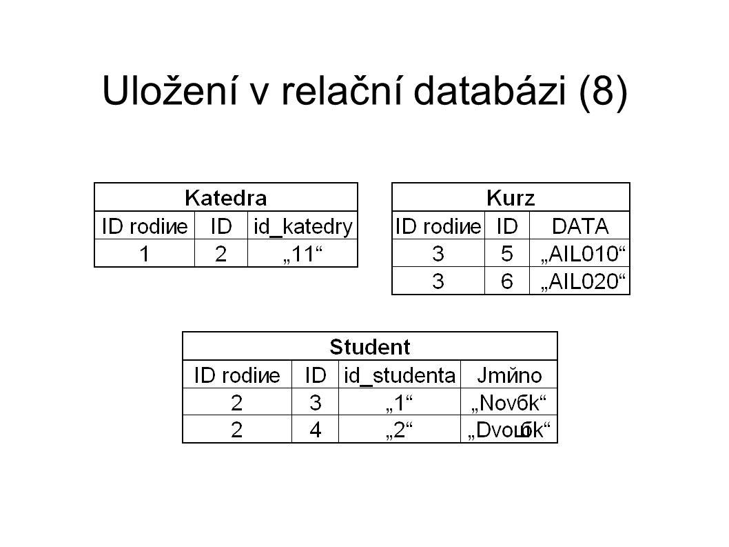 Uložení v relační databázi (8)