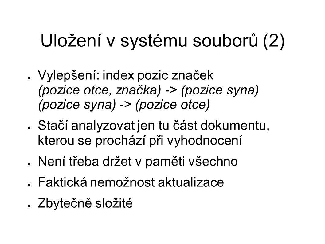 Uložení v systému souborů (2) ● Vylepšení: index pozic značek (pozice otce, značka) -> (pozice syna) (pozice syna) -> (pozice otce) ● Stačí analyzovat