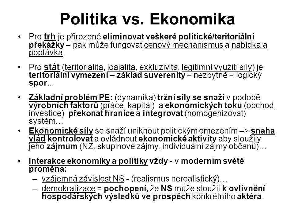 Politika vs. Ekonomika Pro trh je přirozené eliminovat veškeré politické/teritoriální překážky – pak může fungovat cenový mechanismus a nabídka a popt