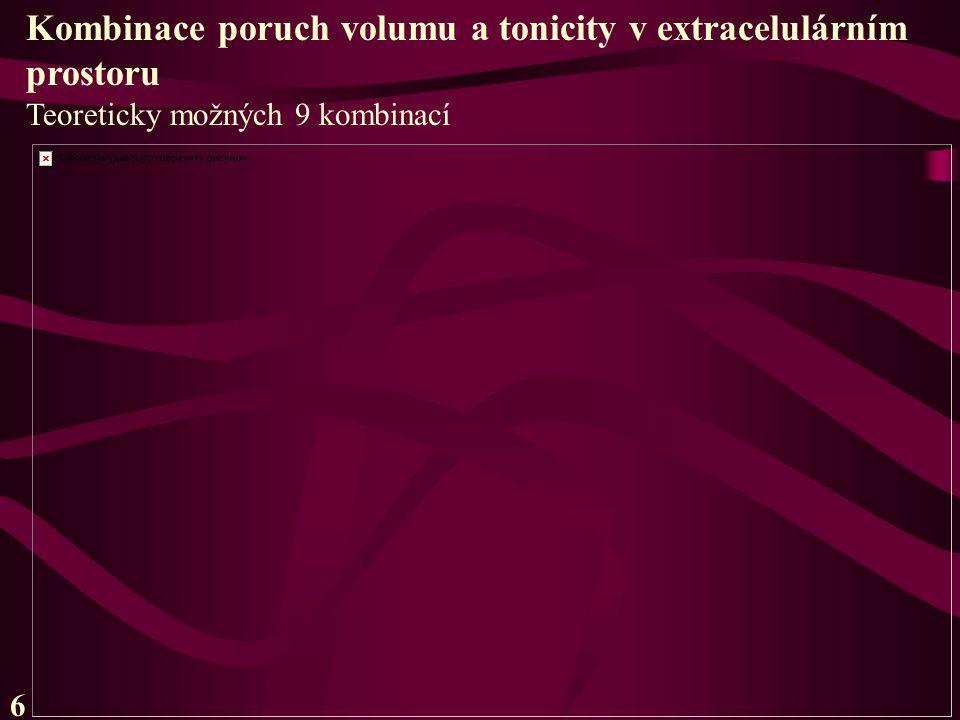 6 Kombinace poruch volumu a tonicity v extracelulárním prostoru Teoreticky možných 9 kombinací