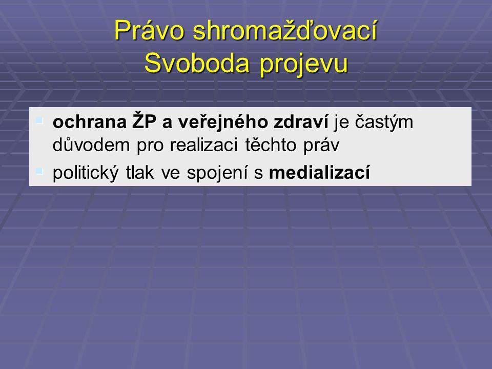 Právo sdružovací  nejčastější formou je občanské sdružení  zákon č.