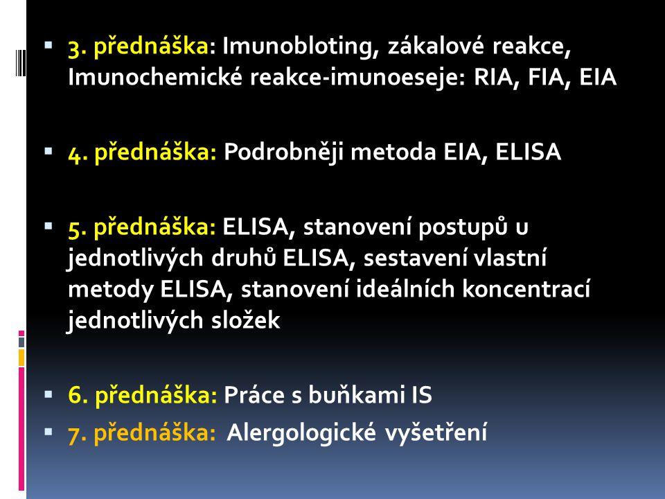  3. přednáška: Imunobloting, zákalové reakce, Imunochemické reakce-imunoeseje: RIA, FIA, EIA  4.