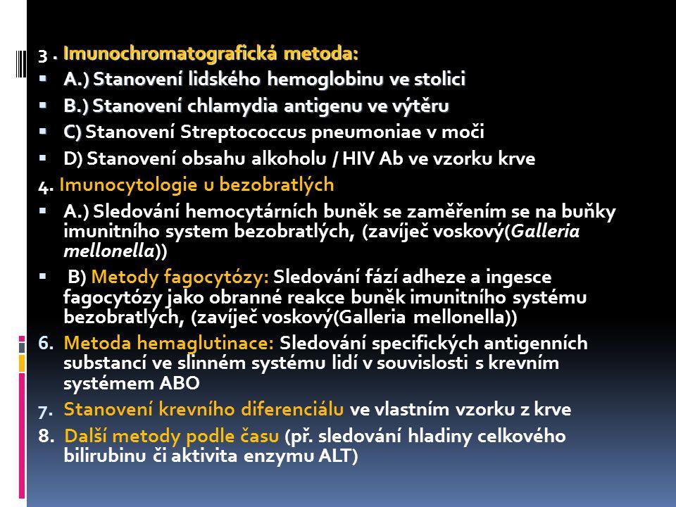 Imunochromatografická metoda: 3.