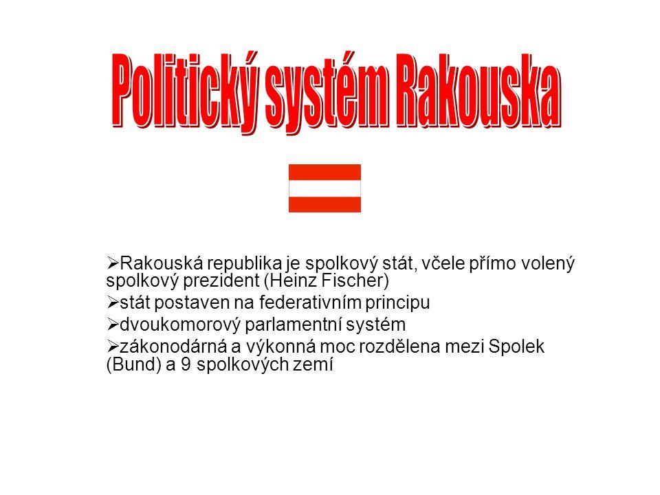  Rakouská republika je spolkový stát, včele přímo volený spolkový prezident (Heinz Fischer)  stát postaven na federativním principu  dvoukomorový p
