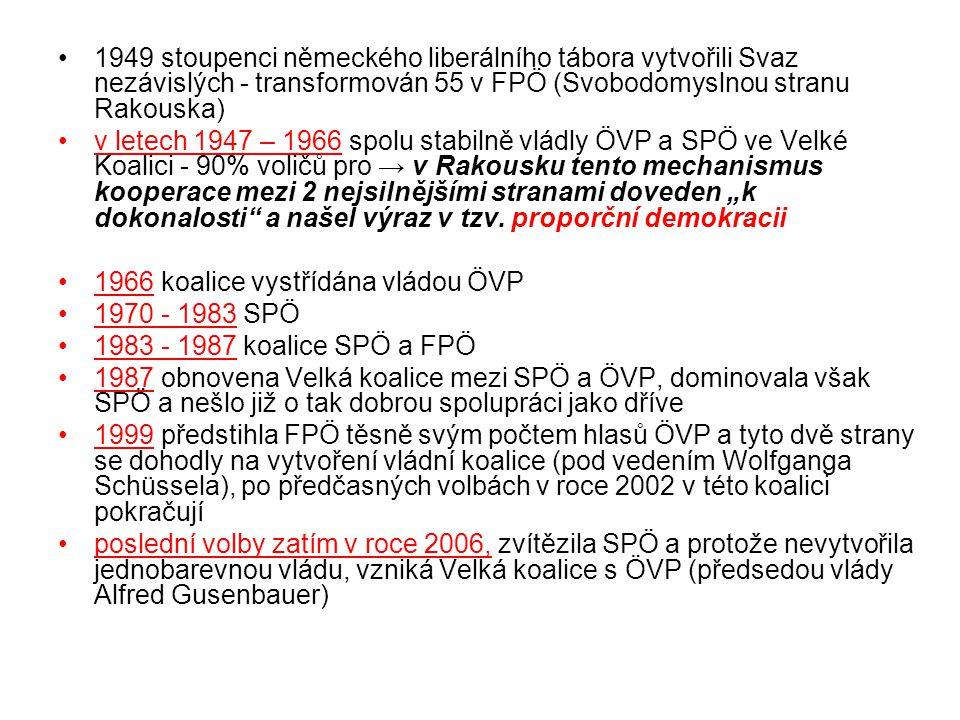 Sociálně demokratická strana Rakouska (SPÖ) založena 1945, navazuje na tradici SDAP největší podpora ve velkých průmyslových městech orientována na tržní ekonomiku, širokou škálu sociálních kompenzací, silnou roli státu