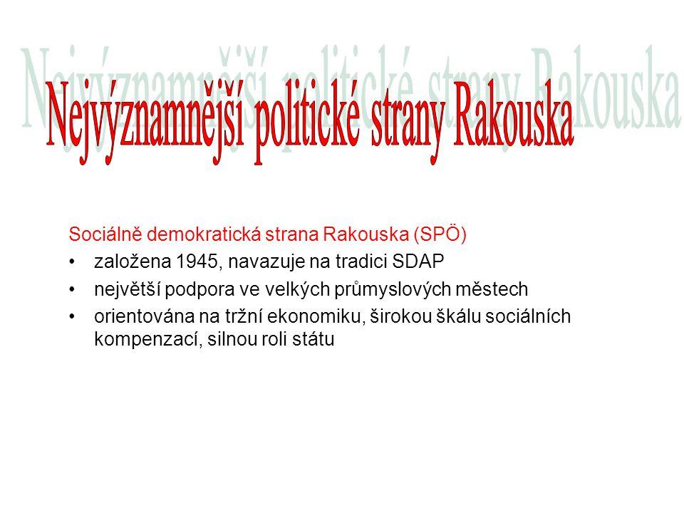 Rakouská lidová strana (ÖVP) založena 1945, navazuje na tradici CSP standardní křesťansko demokratická strana s konzervativními morálně kulturními postoji, s omezenou podporou tržní ekonomiky podporuje členství Rakouska v NATO a EU Svobodomyslná strana Rakouska (FPÖ) kořeny ve Svazu nezávislých (založen 1949) Zelení (die Grünen) program kompatibilní s programem levicově orientovaných zelených stran v západní Evropě klade důraz na ekologickou politiku, demokracii a občanskou participaci Svaz pro budoucnost Rakouska (BZÖ)