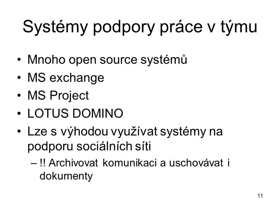 11 Systémy podpory práce v týmu Mnoho open source systémů MS exchange MS Project LOTUS DOMINO Lze s výhodou využívat systémy na podporu sociálních sít