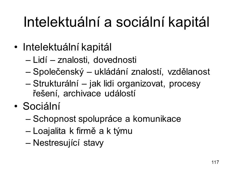 117 Intelektuální a sociální kapitál Intelektuální kapitál –Lidí – znalosti, dovednosti –Společenský – ukládání znalostí, vzdělanost –Strukturální – j