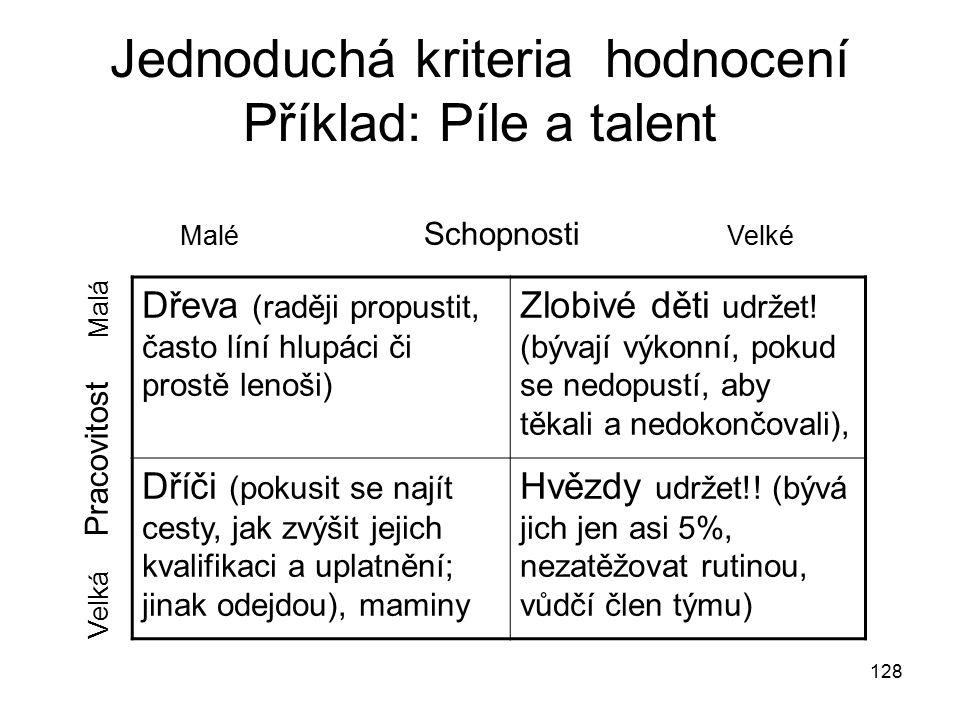 128 Jednoduchá kriteria hodnocení Příklad: Píle a talent Dřeva (raději propustit, často líní hlupáci či prostě lenoši) Zlobivé děti udržet! (bývají vý