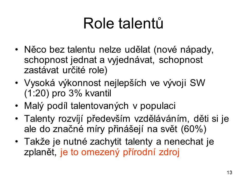 13 Role talentů Něco bez talentu nelze udělat (nové nápady, schopnost jednat a vyjednávat, schopnost zastávat určité role) Vysoká výkonnost nejlepších