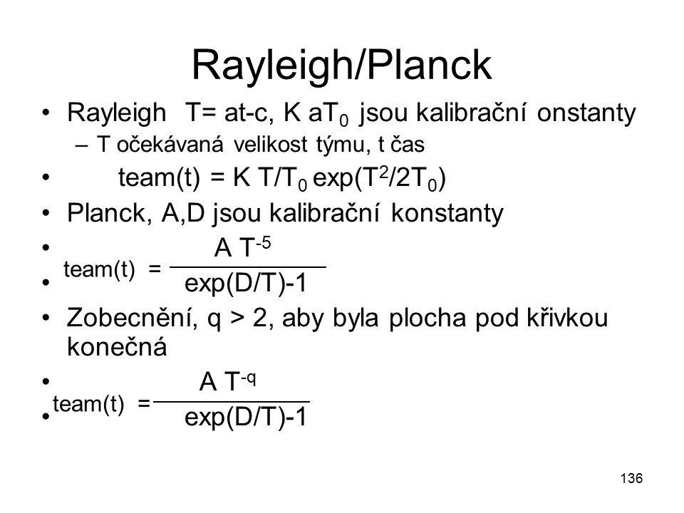 136 Rayleigh/Planck Rayleigh T= at-c, K aT 0 jsou kalibrační onstanty –T očekávaná velikost týmu, t čas team(t) = K T/T 0 exp(T 2 /2T 0 ) Planck, A,D