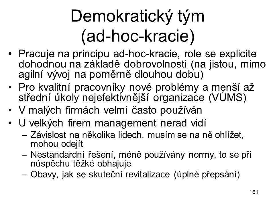 161 Demokratický tým (ad-hoc-kracie) Pracuje na principu ad-hoc-kracie, role se explicite dohodnou na základě dobrovolnosti (na jistou, mimo agilní vý
