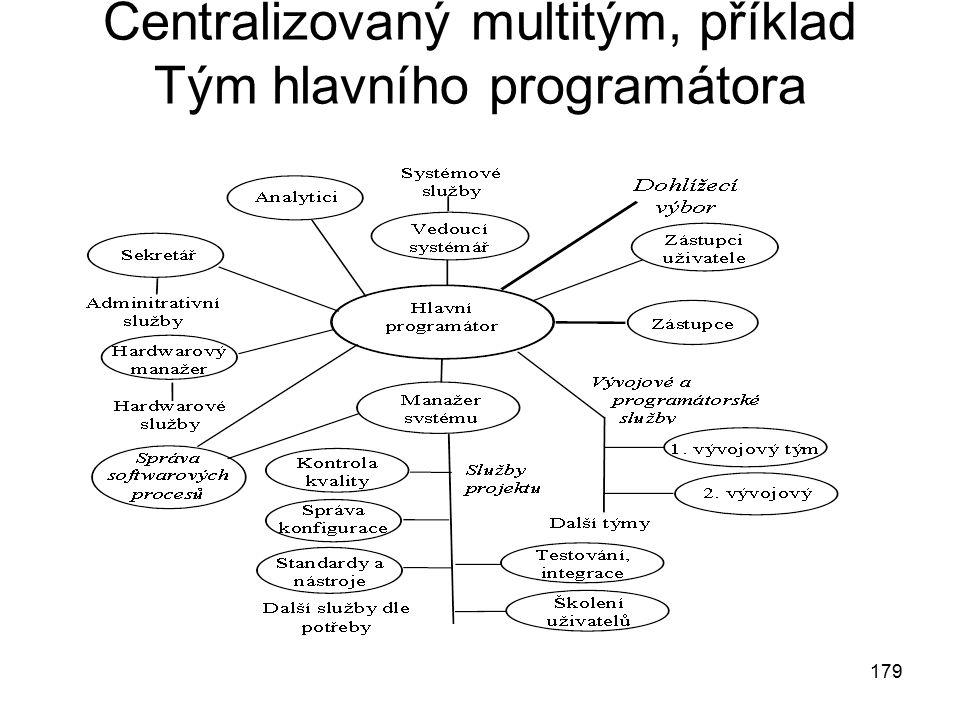 179 Centralizovaný multitým, příklad Tým hlavního programátora