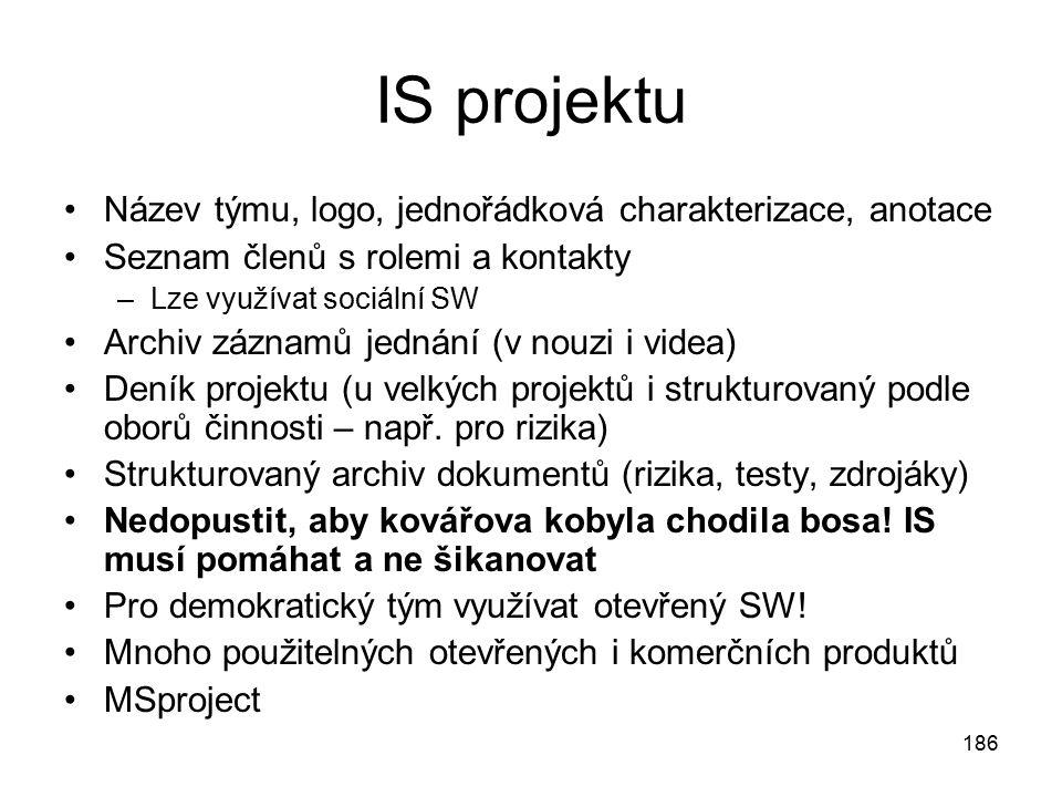 186 IS projektu Název týmu, logo, jednořádková charakterizace, anotace Seznam členů s rolemi a kontakty –Lze využívat sociální SW Archiv záznamů jedná